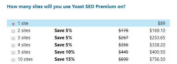 prices of Yoast plugin